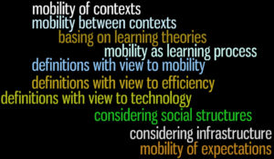Einige zentrale Definitionen Mobilen Lernens (Judith Seipold 2011).