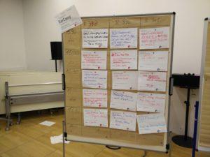 Themen des #tappbarcamp November 2016 (Foto: Judith Seipold)